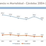 incidencia mortalidad cordoba