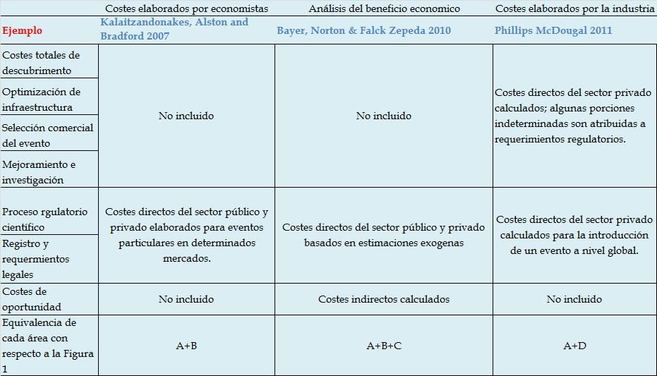 tabla 1a