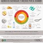 quimicos1